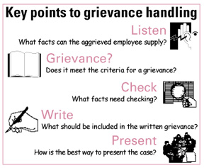 trade union and grievance handling Line manager briefing: handling grievances for more information or to request a demonstration by either a colleague or a trade union official of their choice.